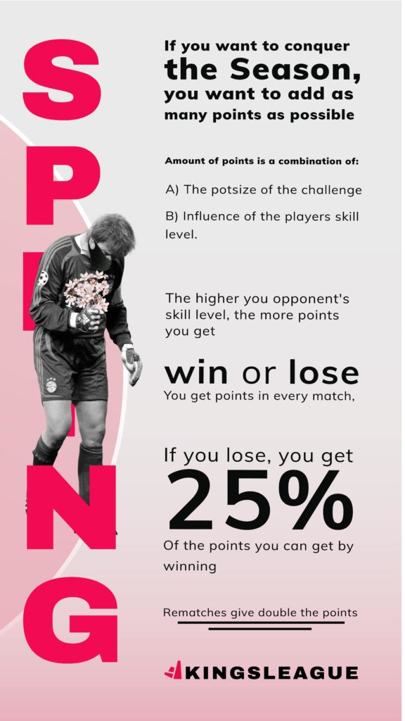 How does the point system work? Easy peasy